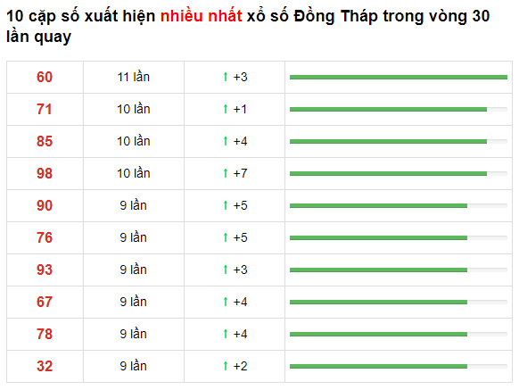 t2-dong-thap-68