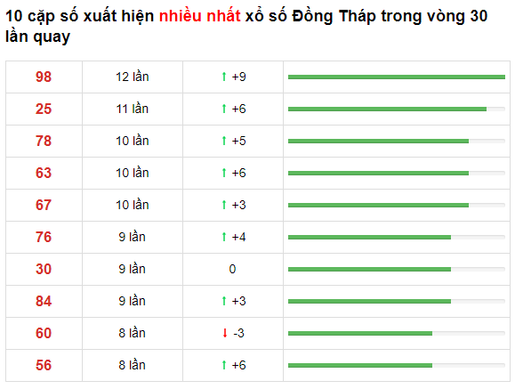 t2-dong-thap-70
